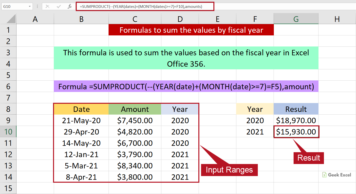 Excel Formulas to Calculate the Sum by Fiscal Year ~ Quick Method