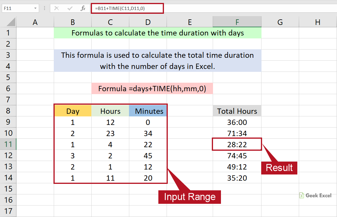 Excel Formulas to Calculate the Time Duration With Number of Days