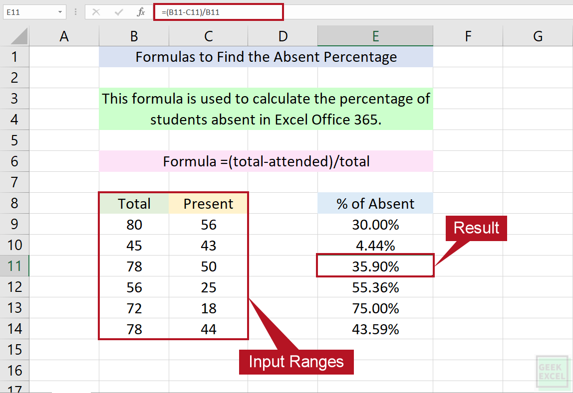 Excel Formulas to Find out the Absent Percentage ~ Simple Tricks