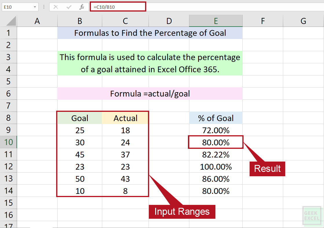 Excel Formulas to Calculate the Percentage of Goal ~ Useful Guide