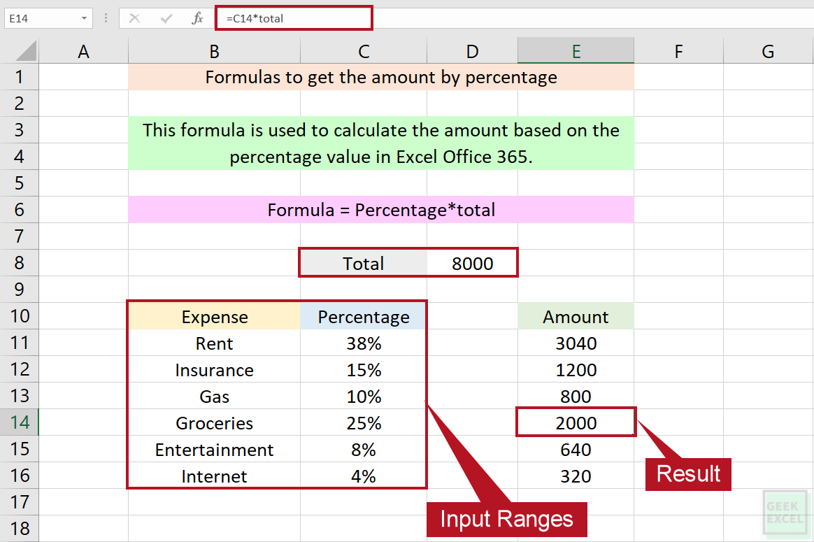 Excel Formulas to Calculate the Amount based on Percentage